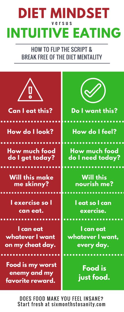 how to fix binge eating